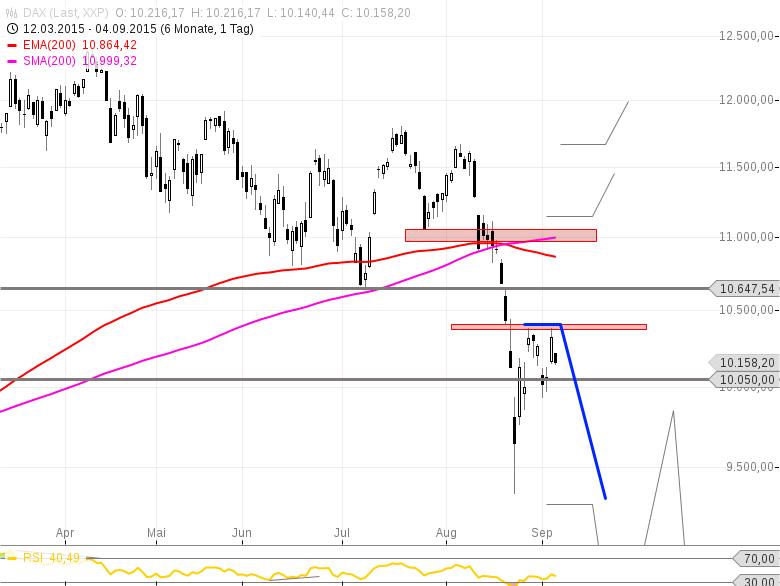 Обзоры валютного и фондового рынка, сырьё (интернет) 1076169