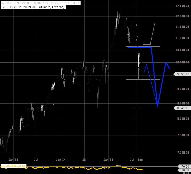 Обзоры валютного и фондового рынка, сырьё (интернет) 1117377