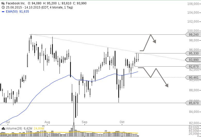 Акции / Aktien - Анализ / Analyse (актуальные акции для Анализа) - Страница 3 1135520