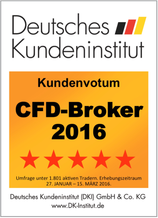 Admiral-Markets-begrüsst-BaFin-Vorstoss-zur-Regulierung-von-CFDs-Kommentar-Jens-Chrzanowski-GodmodeTrader.de-1