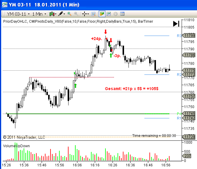 http://img.godmode-trader.de/charts/147/2011/1/trades-18-01-11-ym.gif