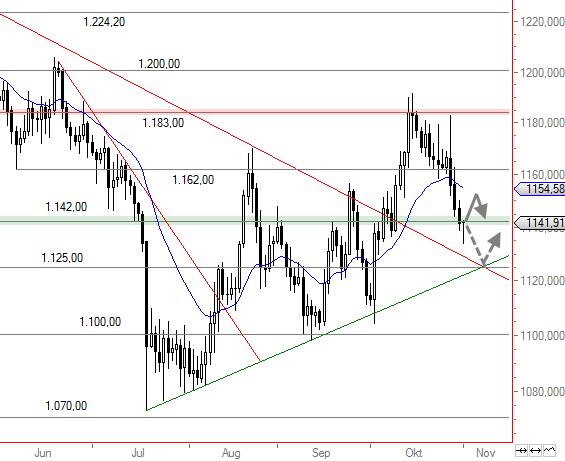 Обзоры валютного и фондового рынка, сырьё (интернет) - Страница 2 Da8090gold-d