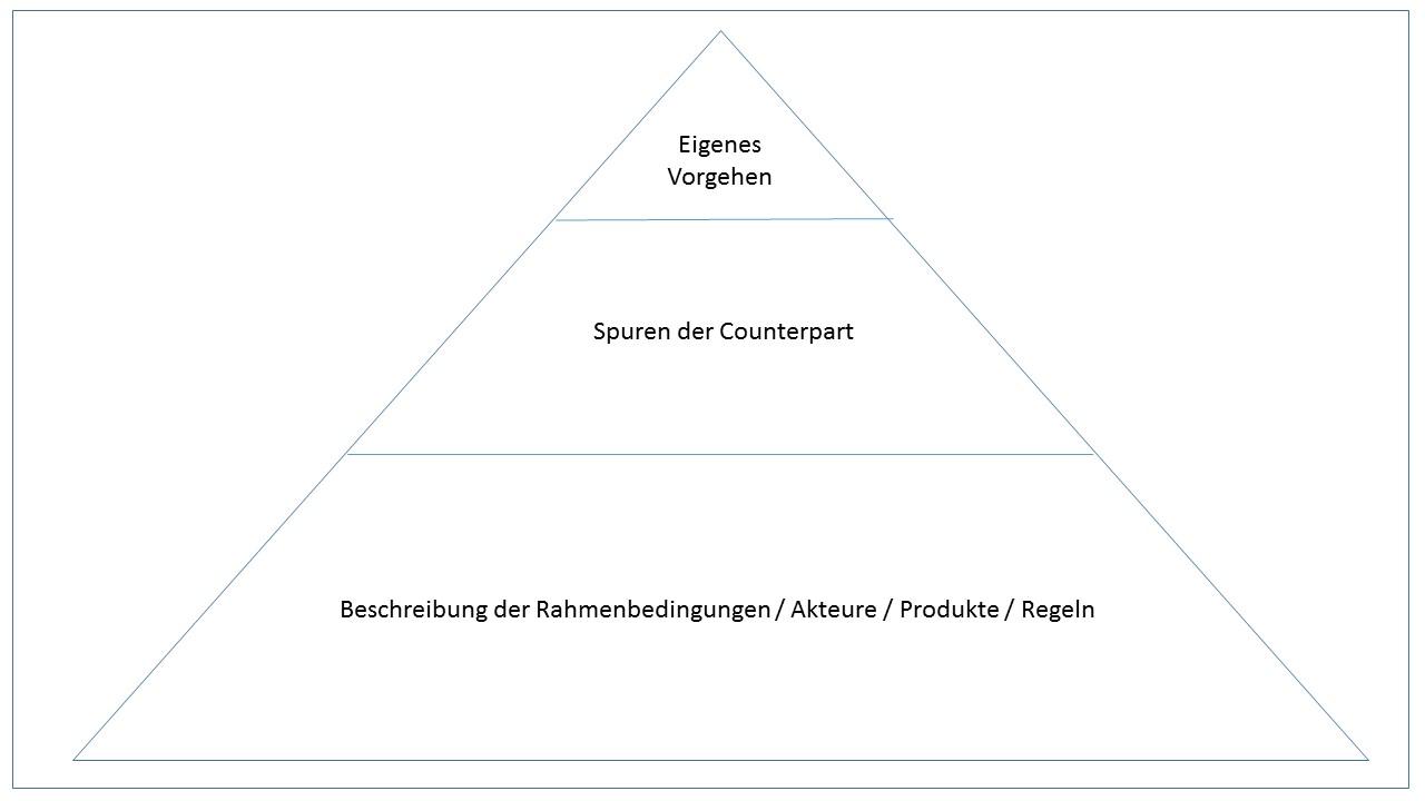 Chancenreiches-Handeln-in-einem-nicht-prognostizierbaren-Markt-Kommentar-Uwe-Wagner-GodmodeTrader.de-3