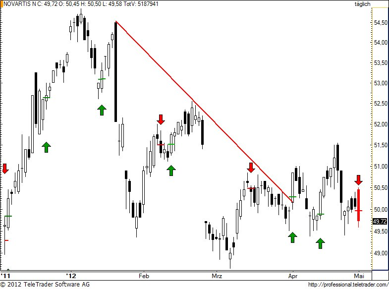 http://img.godmode-trader.de/charts/49/2012/5/novn79.jpg