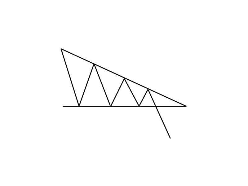 1-9-1-Steigendes-Dreieck-Trendfolgeformation-GodmodeTrader-Team-GodmodeTrader.de-5