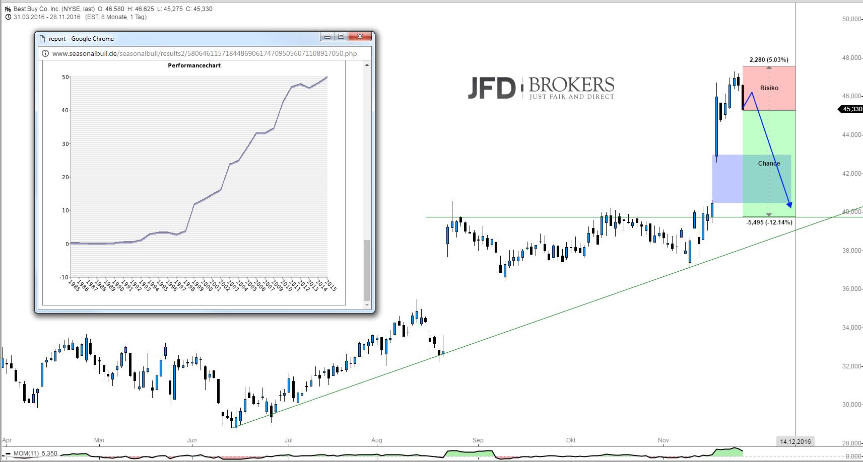 Forex grid trading ebook