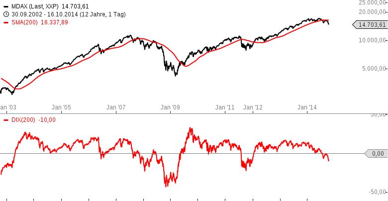 DAX-Risiko-8-200-weiterhin-aktuell-aber-tiefes-Niveau-ist-erreicht-Chartanalyse-Stefan-Salomon-GodmodeTrader.de-2