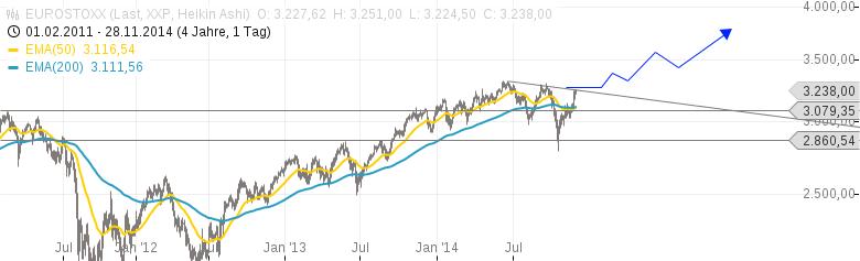 Goldman-Sachs-Top-Trades-2015-Teil-I-Kommentar-Clemens-Schmale-GodmodeTrader.de-3