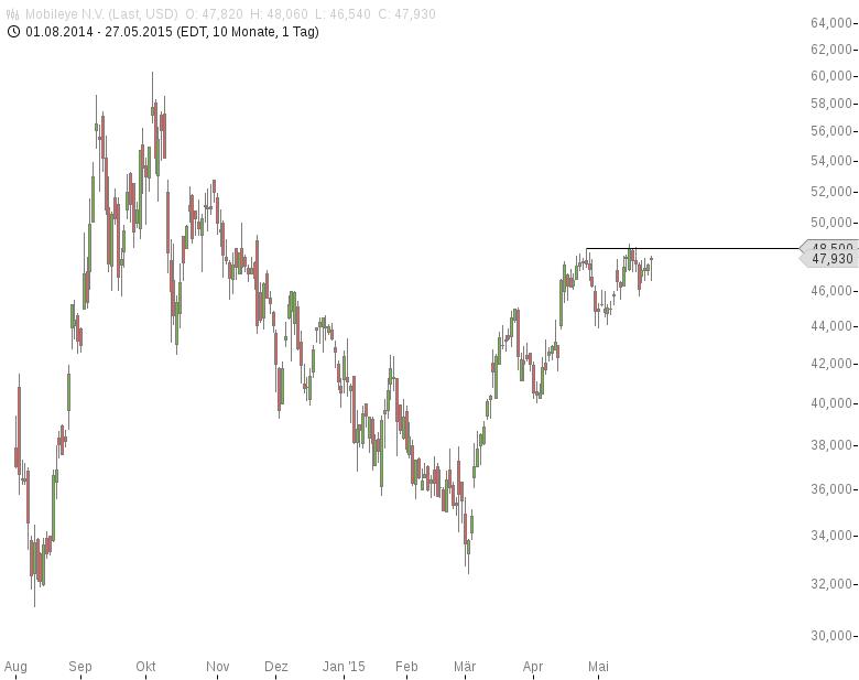 Goldman-Sachs-So-sieht-das-Auto-der-Zukunft-aus-Chartanalyse-Jochen-Stanzl-GodmodeTrader.de-1