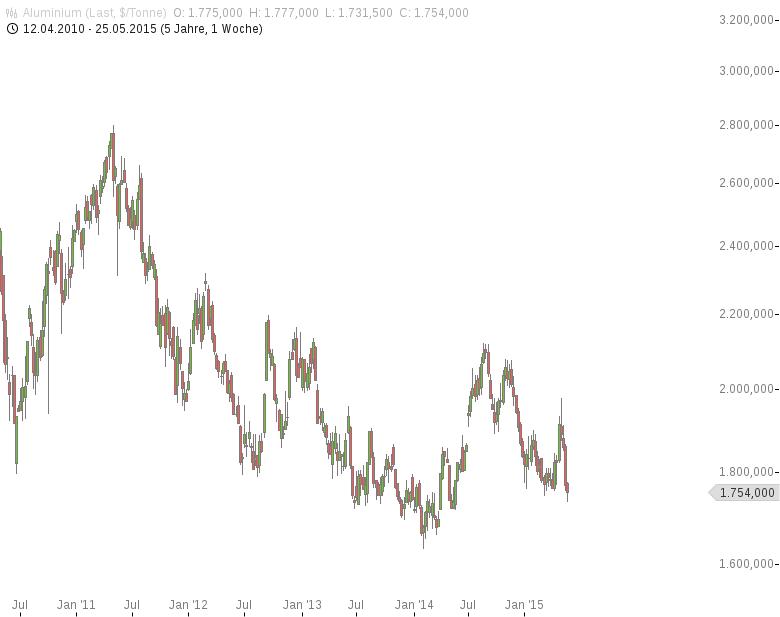 Goldman-Sachs-So-sieht-das-Auto-der-Zukunft-aus-Chartanalyse-Jochen-Stanzl-GodmodeTrader.de-7