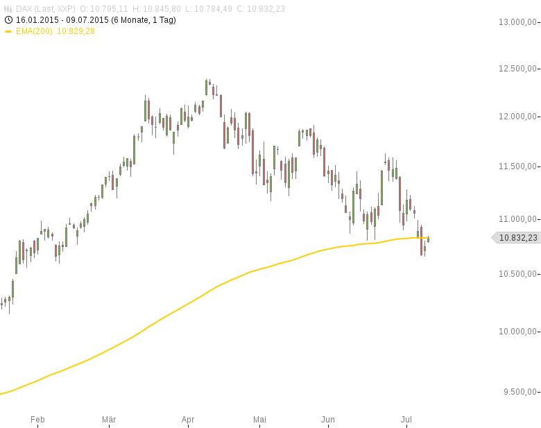 China-zieht-immer-mehr-Aktienmärkte-nach-unten-Jochen-Stanzl-GodmodeTrader.de-1