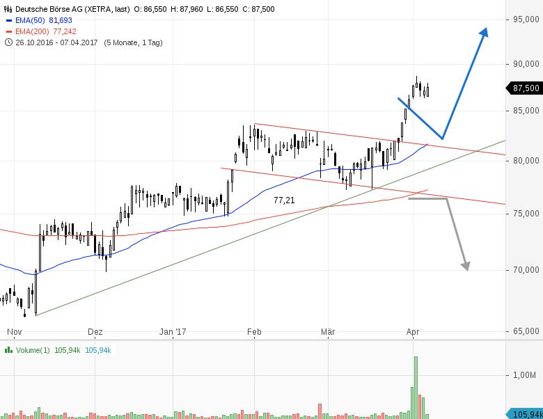 Anlagekonzept. Der Aktien Schweiz investiert in die liquidesten und grössten Unternehmen, die im Swiss Performance Index (SPI) enthalten sind.