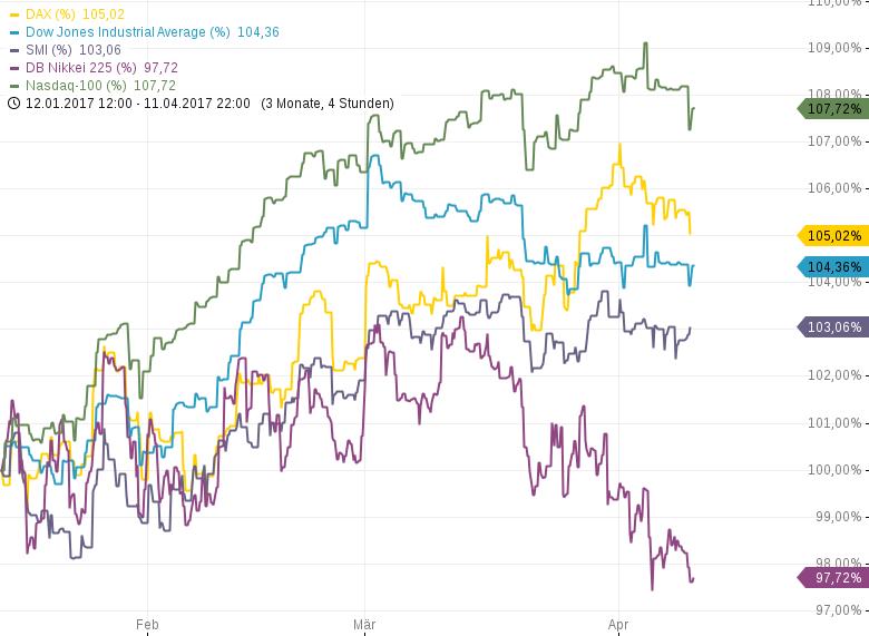 NIKKEI225-Der-japanische-Aktienmarkt-bricht-ein-Chartanalyse-Harald-Weygand-GodmodeTrader.de-1