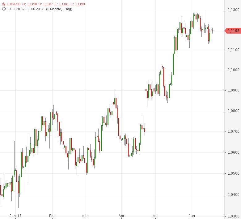 FX-Mittagsbericht-US-Dollar-mit-schwachem-Wochenstart-Tomke-Hansmann-GodmodeTrader.de-1