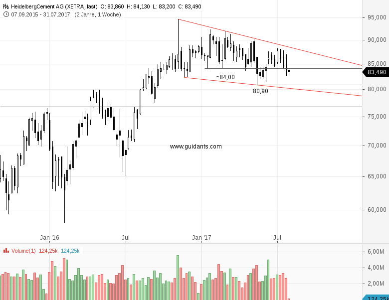 Diese-Aktien-dürften-morgen-in-den-Schlagzeilen-auftauchen-Chartanalyse-Rene-Berteit-GodmodeTrader.de-5