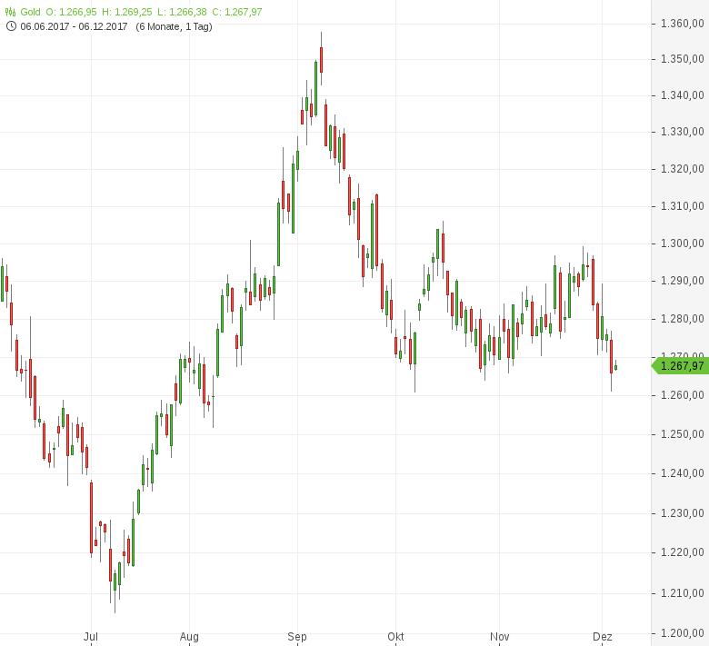 Gold-Erholung-vom-Vierwochentief-Tomke-Hansmann-GodmodeTrader.de-1