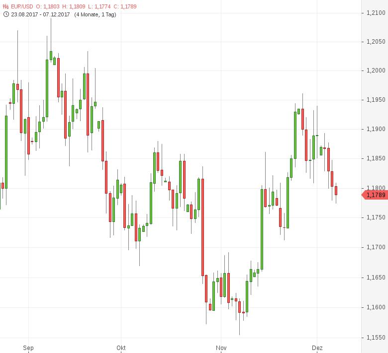 FX-Mittagsbericht-US-Dollar-weitet-Gewinne-aus-Tomke-Hansmann-GodmodeTrader.de-1