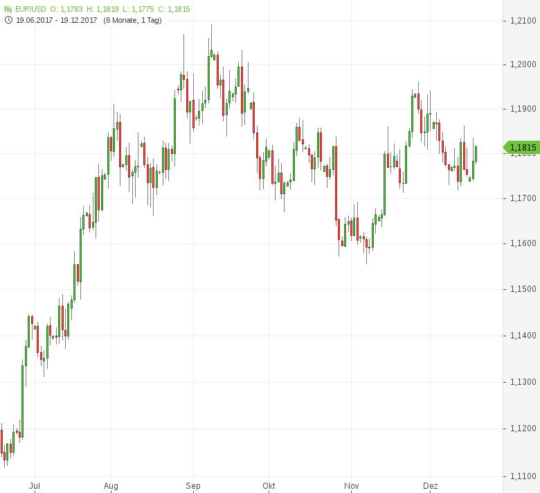 EUR-USD-ifo-Index-fällt-von-Rekordhoch-zurück-Chartanalyse-Tomke-Hansmann-GodmodeTrader.de-1