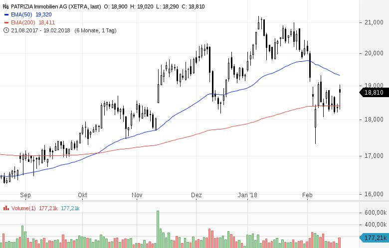 · Zürich - Nach der Verschärfung der Eigenmittelregeln für Grossbanken durch den Bundesrat haben sich die Aktien der Credit Suisse und der UBS am Donnerstagmorgen uneinheitlich entwickelt. Die CS-Aktie verlor bis gegen 11 Uhr rund 3 Prozent an Wert.