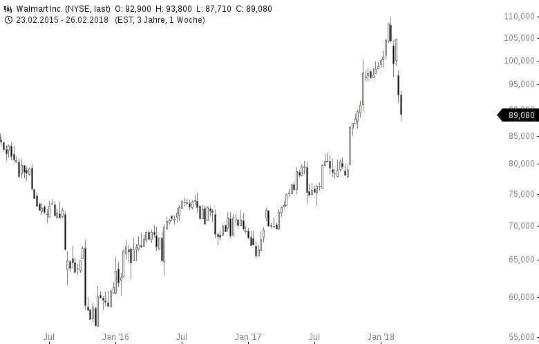 Diese-Aktien-aus-den-USA-stehen-aktuell-im-Fokus-der-Anleger-Kommentar-GodmodeTrader-Team-GodmodeTrader.de-5