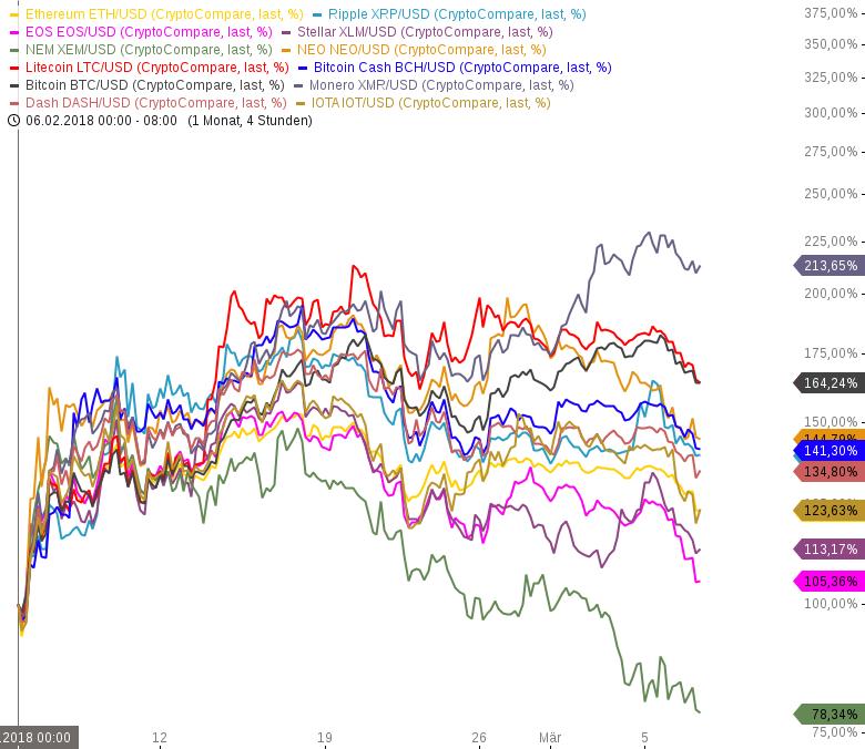 BITCOIN-Das-sind-die-Handelsmarken-Chartanalyse-André-Rain-GodmodeTrader.de-1