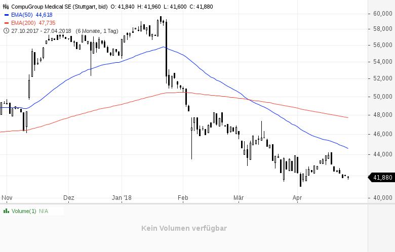 Top-Buzz-Diese-deutschen-Aktien-stehen-heute-im-Fokus-der-Anleger-Kommentar-GodmodeTrader-Team-GodmodeTrader.de-6