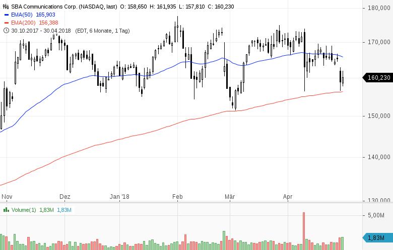 Top-Buzz-USA-Diese-Aktien-stehen-heute-im-Fokus-der-Anleger-Kommentar-GodmodeTrader-Team-GodmodeTrader.de-2