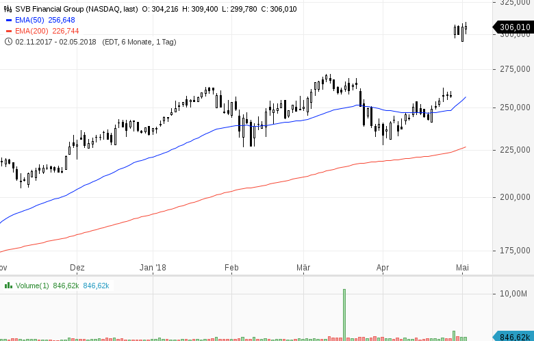 Top-Buzz-Garmin-L-Brands-und-7-weitere-US-Aktien-stehen-aktuell-im-Fokus-der-Anleger-Kommentar-GodmodeTrader-Team-GodmodeTrader.de-9