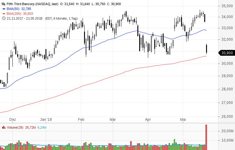 Top-Buzz-Micron-Baidu-Celgene-und-8-weitere-US-Aktien-stehen-am-heutigen-Dienstag-im-Fokus-der-Anleger-Kommentar-GodmodeTrader-Team-GodmodeTrader.de-2