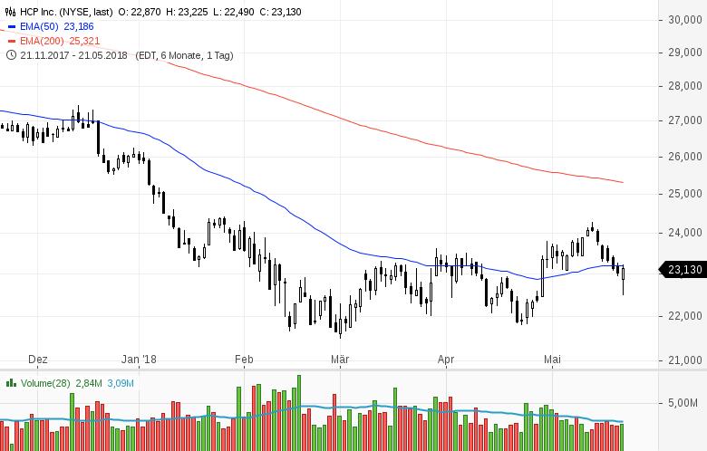 Top-Buzz-Micron-Baidu-Celgene-und-8-weitere-US-Aktien-stehen-am-heutigen-Dienstag-im-Fokus-der-Anleger-Kommentar-GodmodeTrader-Team-GodmodeTrader.de-5