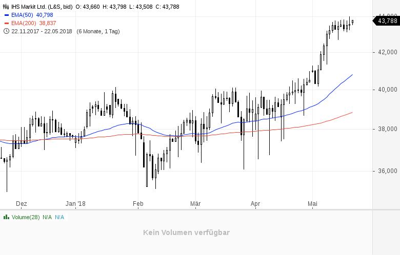 Top-Buzz-Micron-Baidu-Celgene-und-8-weitere-US-Aktien-stehen-am-heutigen-Dienstag-im-Fokus-der-Anleger-Kommentar-GodmodeTrader-Team-GodmodeTrader.de-7