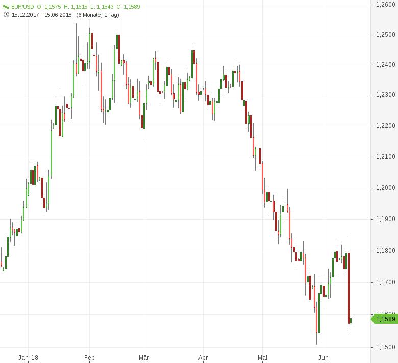 FX-Mittagsbericht-US-Dollar-klettert-auf-Elfmonatshoch-Tomke-Hansmann-GodmodeTrader.de-1