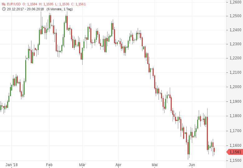 FX-Mittagsbericht-US-Dollar-legt-erneut-zu-Tomke-Hansmann-GodmodeTrader.de-1