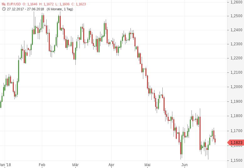 FX-Mittagsbericht-US-Dollar-weiterhin-gefragt-Tomke-Hansmann-GodmodeTrader.de-1