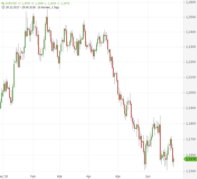 FX-Mittagsbericht-US-Dollar-auf-höchstem-Stand-seit-Juli-2017-Tomke-Hansmann-GodmodeTrader.de-1