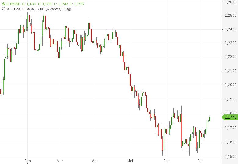 FX-Mittagsbericht-US-Dollar-weitet-Freitagsverluste-aus-Tomke-Hansmann-GodmodeTrader.de-1