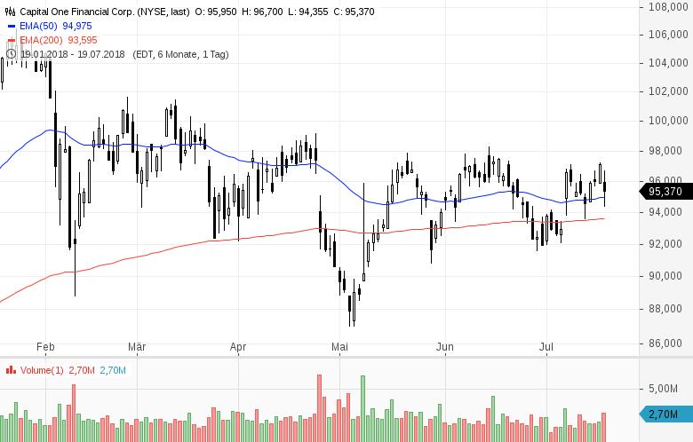 Top-Buzz-Nucor-eBay-und-acht-weitere-US-Aktien-stehen-heute-im-Fokus-der-Anleger-Kommentar-GodmodeTrader-Team-GodmodeTrader.de-2