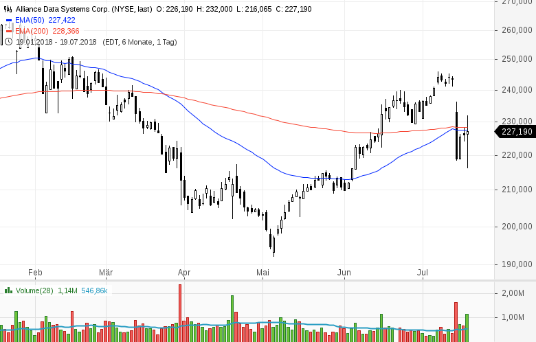 Top-Buzz-Nucor-eBay-und-acht-weitere-US-Aktien-stehen-heute-im-Fokus-der-Anleger-Kommentar-GodmodeTrader-Team-GodmodeTrader.de-9