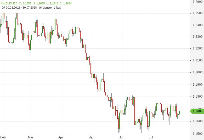 FX-Mittagsbericht-US-Dollar-mit-schwächerem-Wochenauftakt-Tomke-Hansmann-GodmodeTrader.de-1