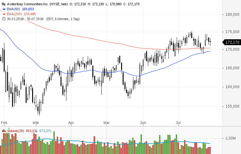 Top-Buzz-CBS-Illumina-und-acht-weitere-US-Aktien-stehen-heute-im-Fokus-Kommentar-GodmodeTrader-Team-GodmodeTrader.de-10