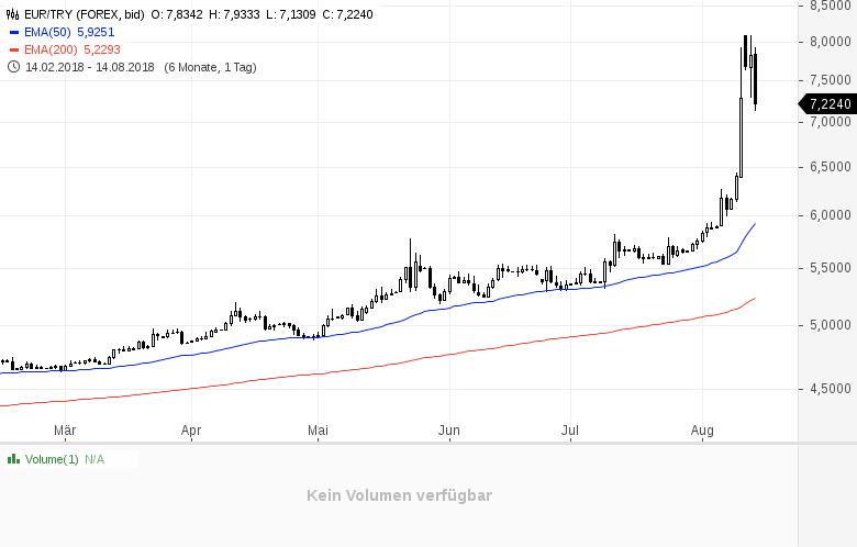 Aktien-und-Währungen-Trotz-fallendem-Messer-zugreifen-Kommentar-Clemens-Schmale-GodmodeTrader.de-2
