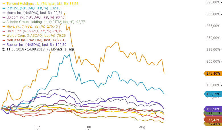 Aktien-und-Währungen-Trotz-fallendem-Messer-zugreifen-Kommentar-Clemens-Schmale-GodmodeTrader.de-3