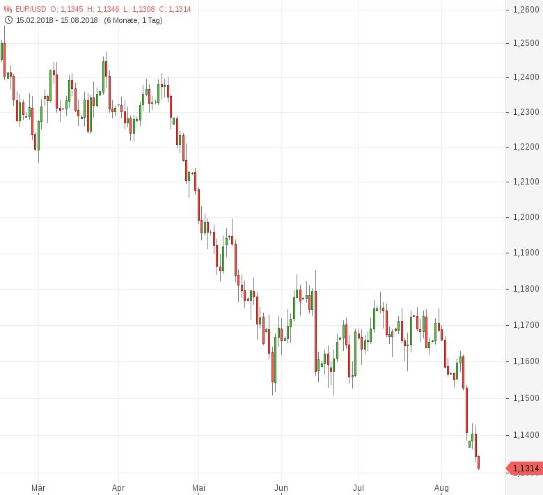 FX-Mittagsbericht-US-Dollar-in-der-Krise-die-erste-Wahl-Tomke-Hansmann-GodmodeTrader.de-1