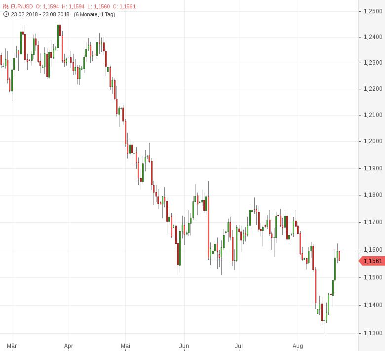 EUR-USD-EU-Wirtschaft-weiter-auf-Wachstumskurs-Chartanalyse-Tomke-Hansmann-GodmodeTrader.de-1