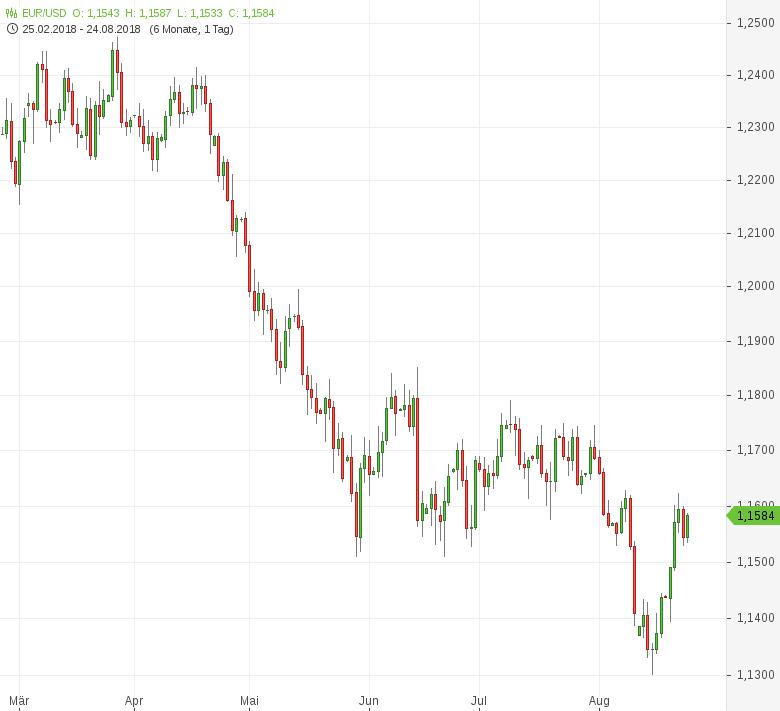 EUR-USD-Aufschwung-in-Deutschland-setzt-sich-fort-Chartanalyse-Tomke-Hansmann-GodmodeTrader.de-1