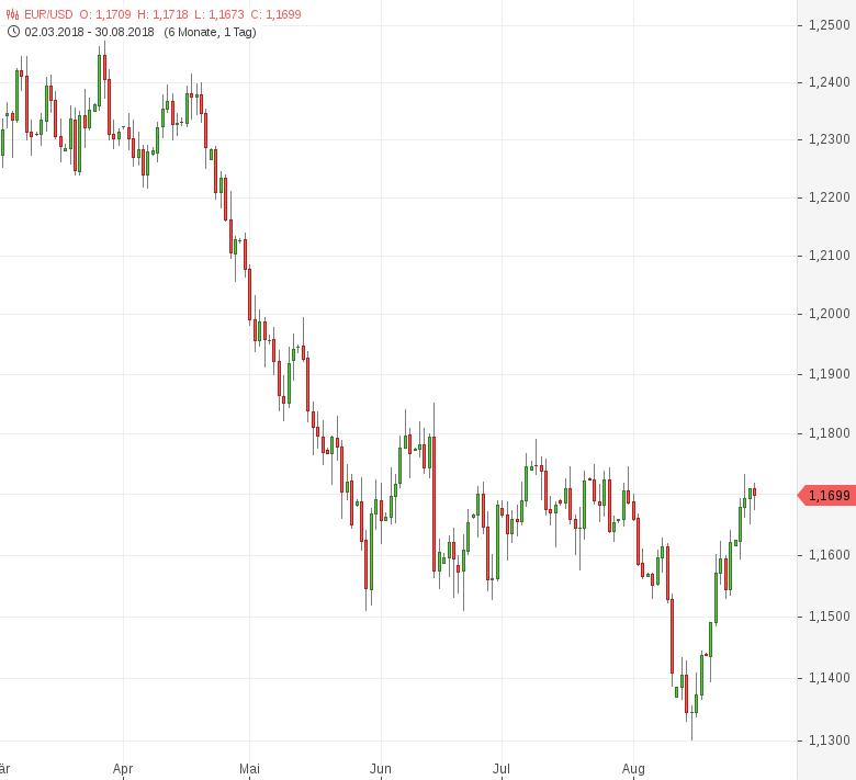 EUR-USD-EU-Wirtschaftsstimmung-eingetrübt-Chartanalyse-Tomke-Hansmann-GodmodeTrader.de-1
