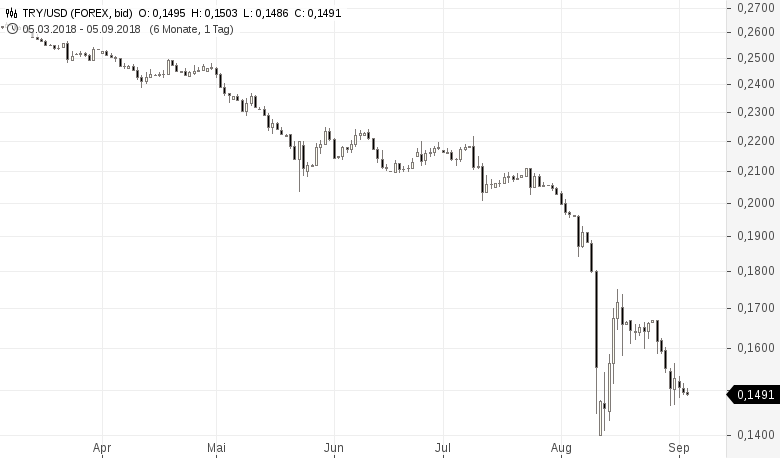 Die-US-Dollar-Dominanz-bedroht-das-globale-Finanzsystem-Kommentar-Clemens-Schmale-GodmodeTrader.de-1