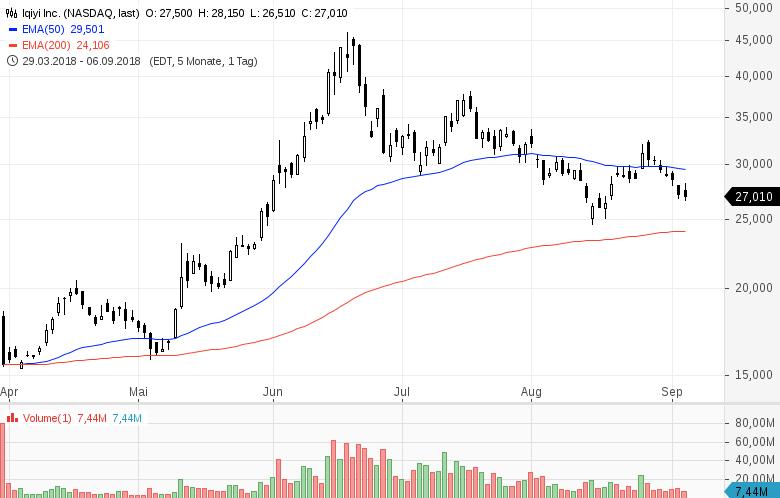 China-Aktien-sind-eine-lukrative-Gelegenheit-Kommentar-Clemens-Schmale-GodmodeTrader.de-4