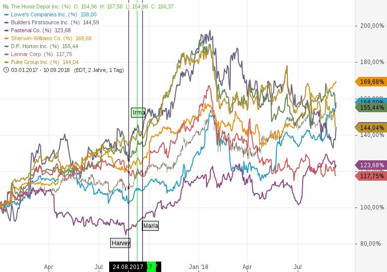 Diese-US-Aktien-sind-nichts-für-Moralapostel-Kommentar-Clemens-Schmale-GodmodeTrader.de-2