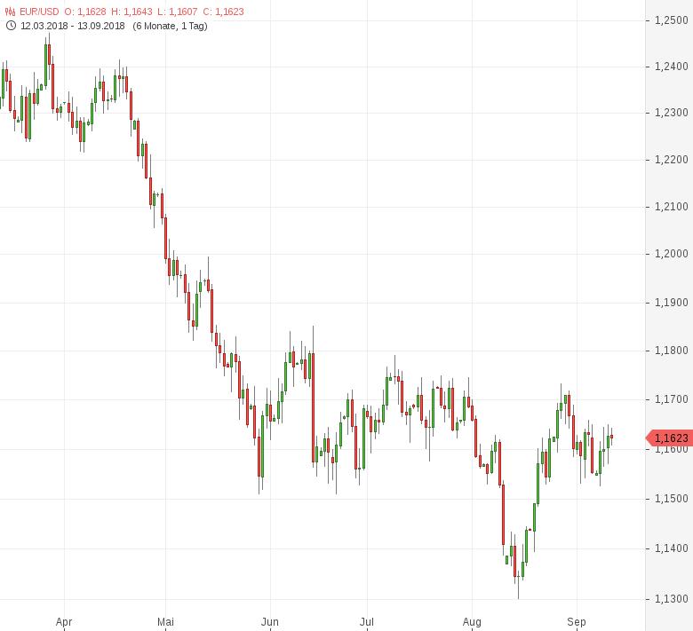 EUR-USD-fällt-vor-EZB-Entscheid-zurück-Chartanalyse-Tomke-Hansmann-GodmodeTrader.de-1